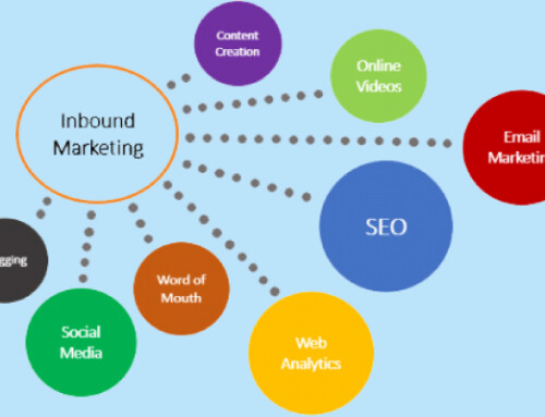Illinois State University's Inbound Marketing Strategy