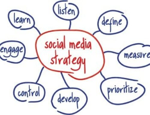 Strategies for Creating Interesting, Engaging, and Effective Social Media Content