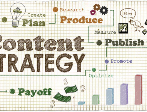 A Content Marketing Strategy for State Farm